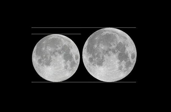 Fourteen percent bigger looks like this. In this illustration, the Galileo spacecraft shows the approximate difference in apparent size between a full moon at perigee.