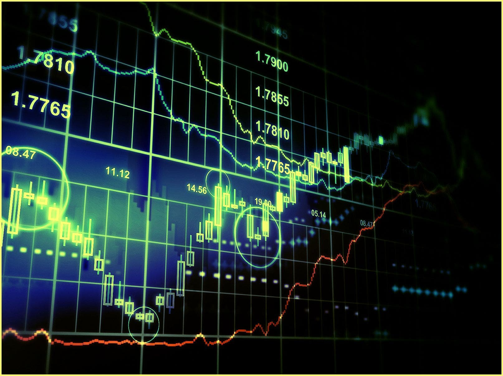 Returns were mixed among the different strategic indices