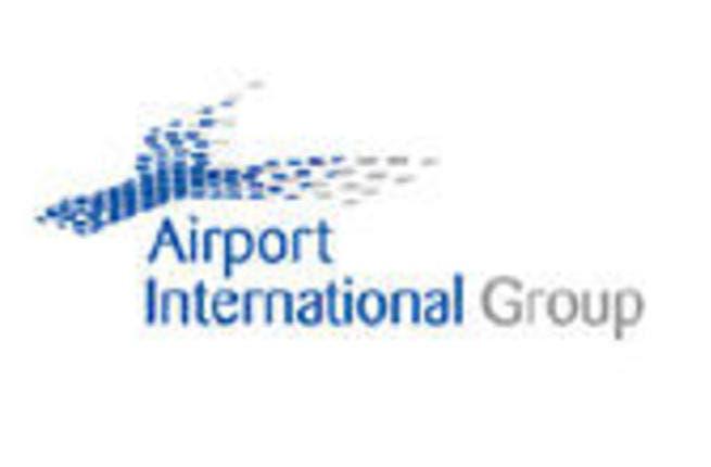 Airport International Group