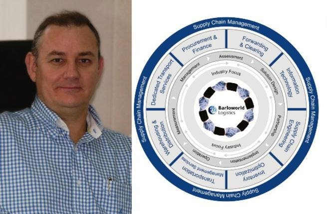 Frank Courtney, CEO for Barloworld Logistics International