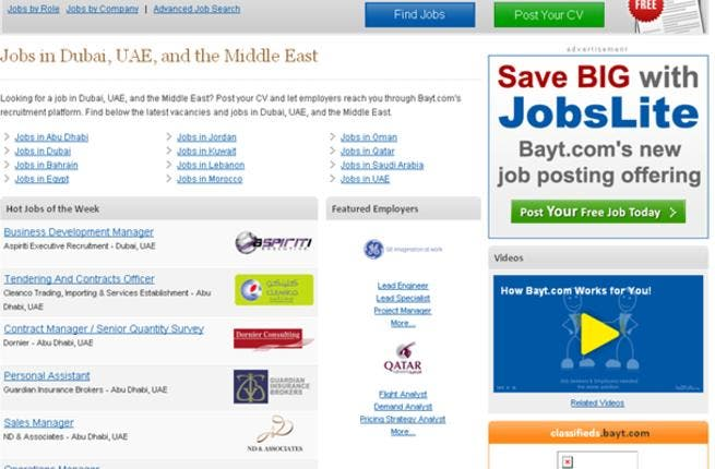 Data for the poll series was conducted by the Middle East's number one job site Bayt.com