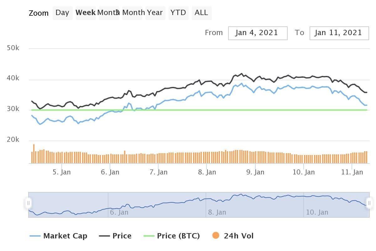 """Bitcoin koks laimikis. Žaidimų parduotuvė """"Steam"""" priima atsiskaitymus """"Bitcoin"""" valiuta"""