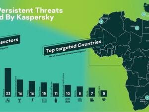 Kaspersky's Latest Advanced Persistent Threat Report Showcases Most Vulnerable Middle Eastern Countries