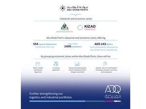 ADQ Announces Zonescorp to Join Abu Dhabi Ports, Further Strengthening Its Logistics and Industrial Portfolios