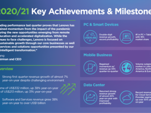 Lenovo Delivers Outstanding Q1 Performance and Strong Growth, Overcoming Challenging Global Environment