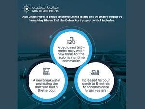 Abu Dhabi Ports Announces Completion of Delma Port's Second Phase of Development