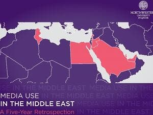 Media Use in the Middle East, A Five-Year Retrospection.