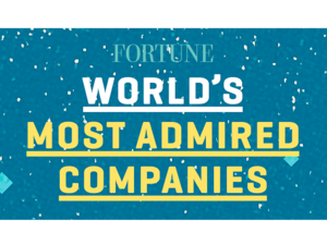 The company has been ranked as a leading enterprise in the Computers category, reaffirming its leading position in the industry as a strong brand that continues to deliver excellent products and services.