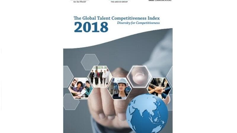 According to the Global Talent Competitiveness Index, Jordan ranked 50 among 119 countries around the world progressing by 8 ranks since last year 2017.
