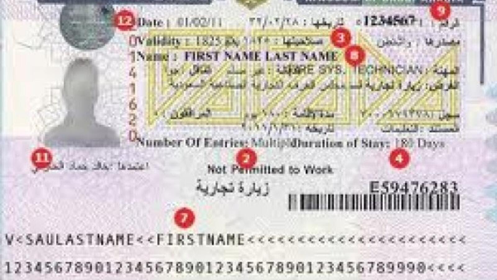 Expat dating KSA