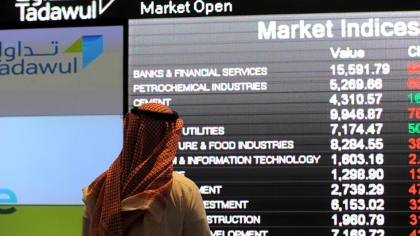 The Saudi Stock Exchange (Tadawul) started Sunday in the green after its main Tadawul All Share Index (TASI) rose 0.07% or 5.62 points, reaching 7,527.26 points. (AFP/ File)