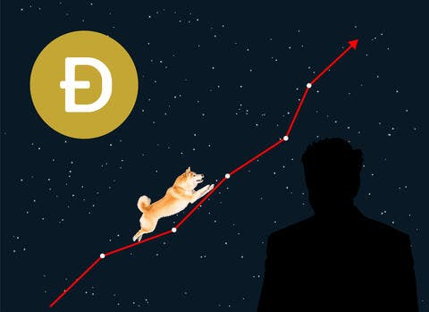 Crypto News Recap: Dogecoin Steals The Show During Elon Musk's SNL Hosting Gig